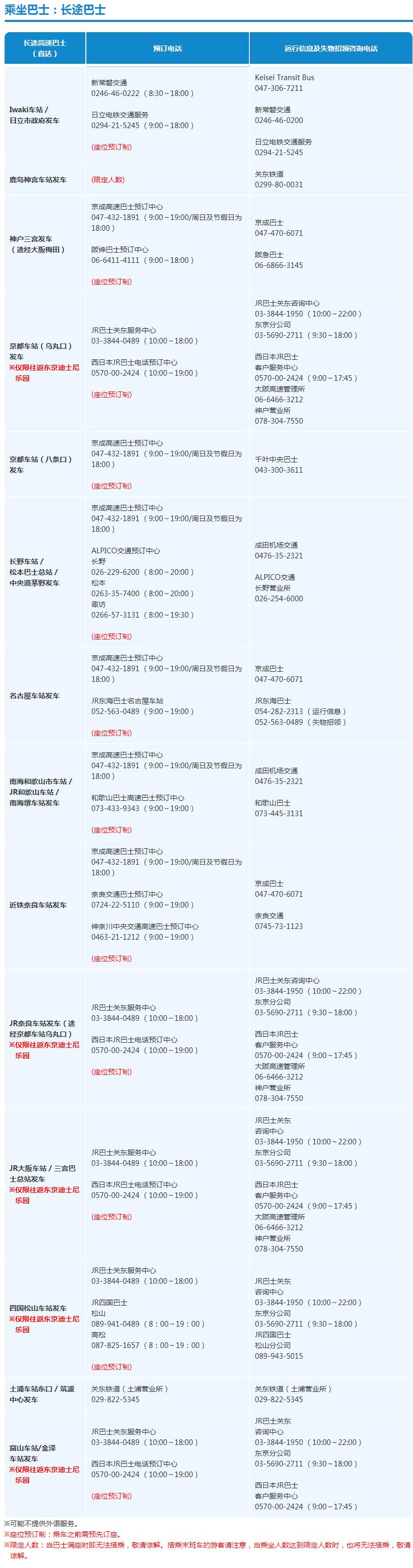 jr 東海 中央 線 時刻 表